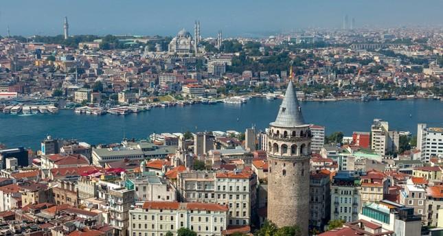 خريطه اسطنبول