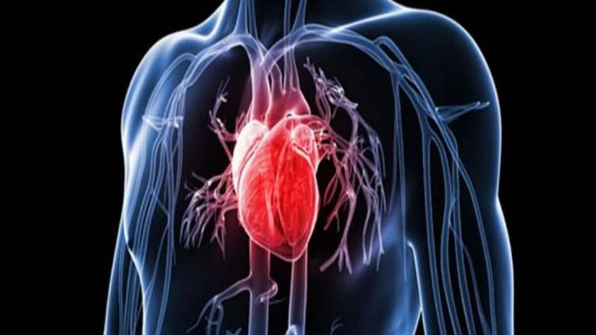 أعراض مرض القلب والشرايين
